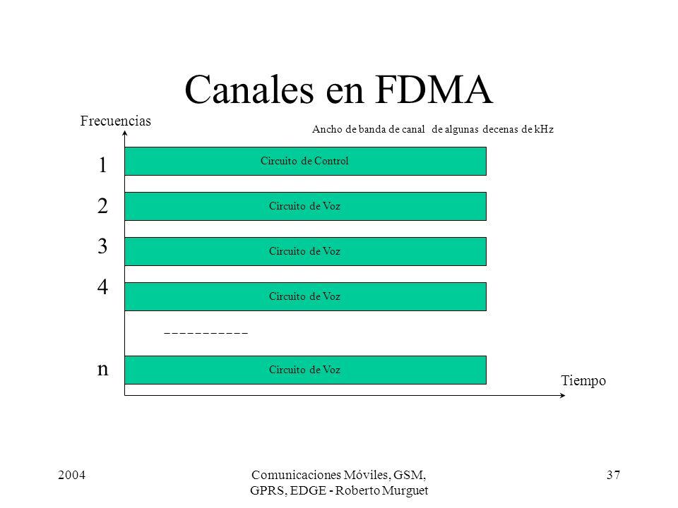 2004Comunicaciones Móviles, GSM, GPRS, EDGE - Roberto Murguet 37 Canales en FDMA Tiempo Frecuencias Circuito de Voz Circuito de Control 1234n1234n Anc