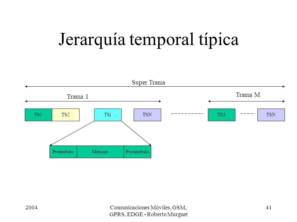 2004Comunicaciones Móviles, GSM, GPRS, EDGE - Roberto Murguet 41 Jerarquía temporal típica TS1TS2TSiTSN Trama 1 TS1TSN Trama M Super Trama PreámbuloMe