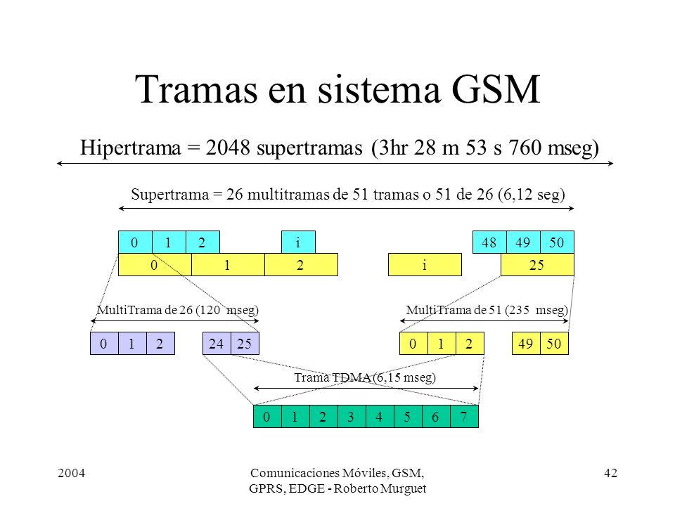 2004Comunicaciones Móviles, GSM, GPRS, EDGE - Roberto Murguet 42 Tramas en sistema GSM 06543217 Trama TDMA (6,15 mseg) 01224025492150 MultiTrama de 26
