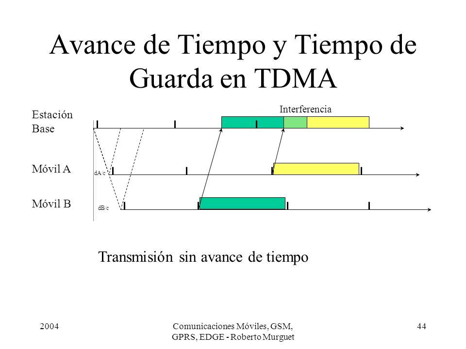 2004Comunicaciones Móviles, GSM, GPRS, EDGE - Roberto Murguet 44 Avance de Tiempo y Tiempo de Guarda en TDMA Móvil A Móvil B dA/c dB/c Estación Base I