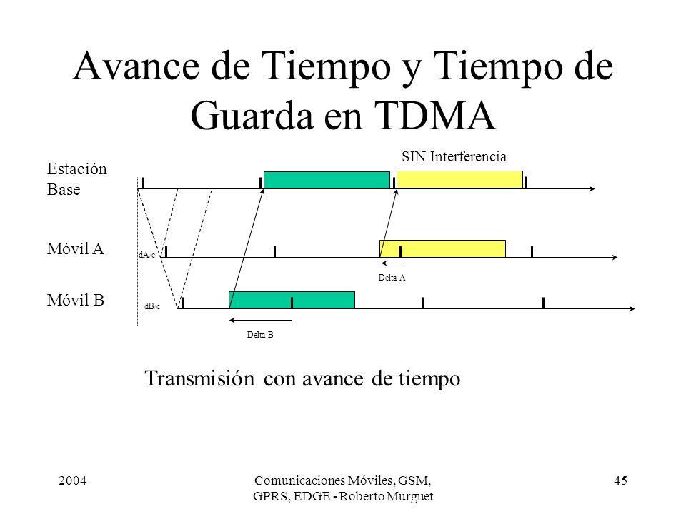 2004Comunicaciones Móviles, GSM, GPRS, EDGE - Roberto Murguet 45 Avance de Tiempo y Tiempo de Guarda en TDMA Móvil A Móvil B dA/c dB/c Estación Base S