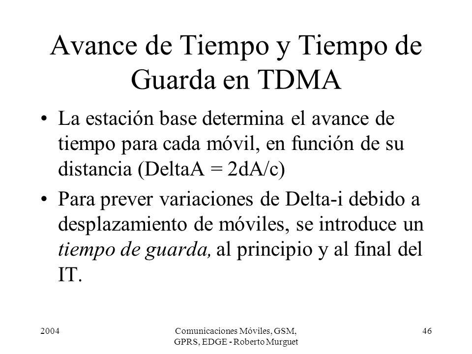 2004Comunicaciones Móviles, GSM, GPRS, EDGE - Roberto Murguet 46 Avance de Tiempo y Tiempo de Guarda en TDMA La estación base determina el avance de t