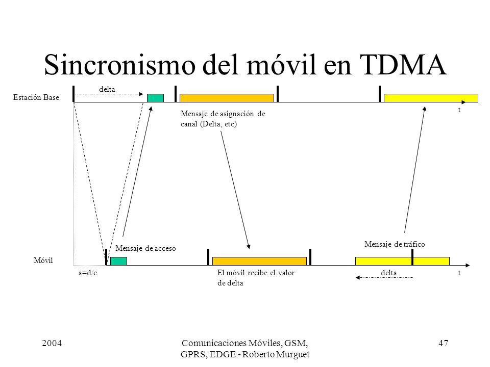 2004Comunicaciones Móviles, GSM, GPRS, EDGE - Roberto Murguet 47 Sincronismo del móvil en TDMA Móvil Estación Base a=d/c delta Mensaje de asignación d
