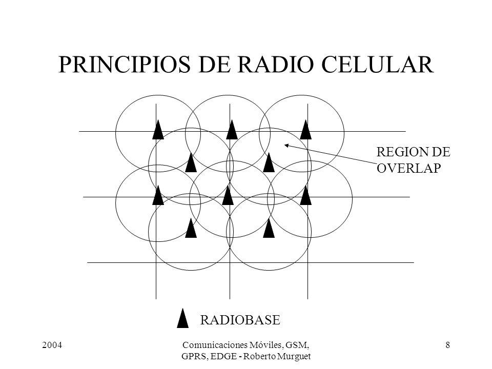 2004Comunicaciones Móviles, GSM, GPRS, EDGE - Roberto Murguet 39 Características TDMA Varios circuitos por portadora Transmisión por bursts (no continua) Banda ancha (GSM) o banda estrecha (DAMPS) Alta complejidad del terminal móvil Costo bajo de equipos fijos (menos canales radio) No requiere duplexor (se transmite y recibe en TS diferentes) Menor complejidad del Handoff (intervalos inactivos entre TS)