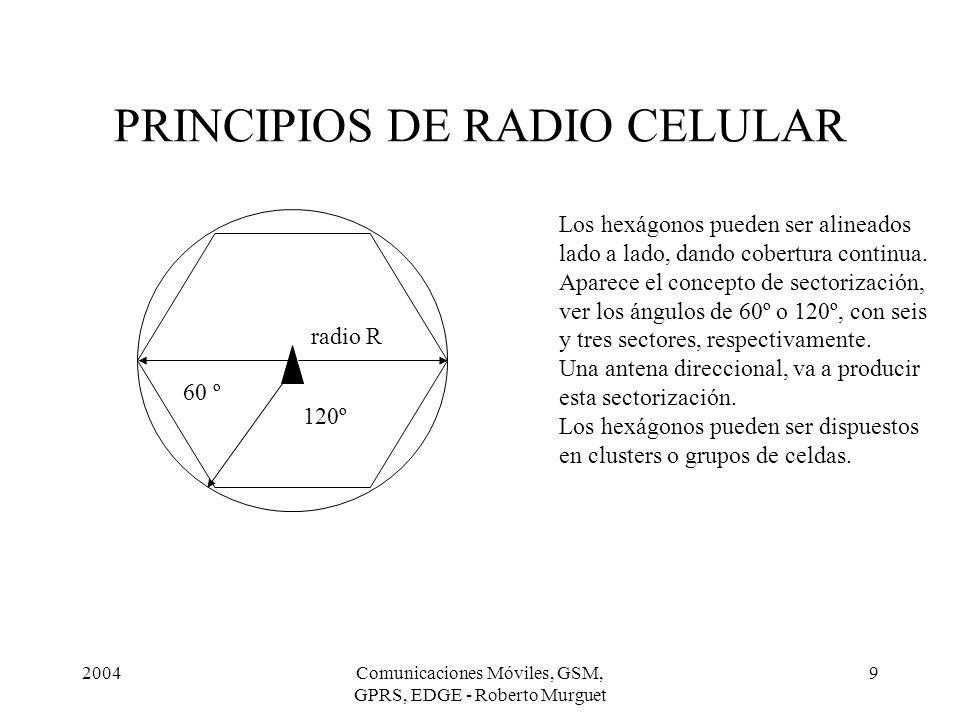 2004Comunicaciones Móviles, GSM, GPRS, EDGE - Roberto Murguet 9 PRINCIPIOS DE RADIO CELULAR radio R 60 º 120º Los hexágonos pueden ser alineados lado