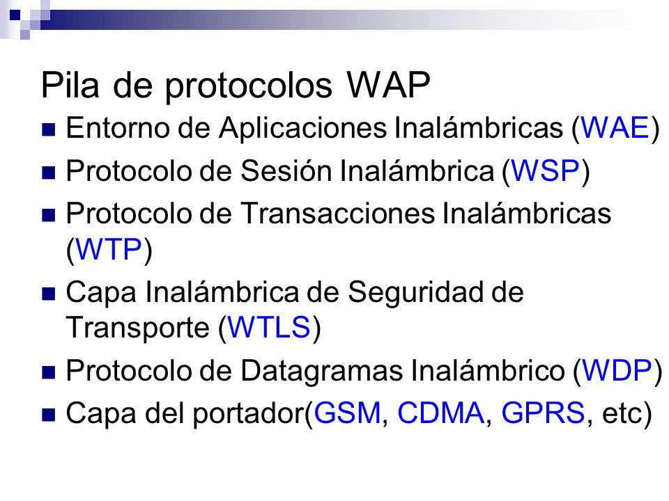 Pila de protocolos WAP Entorno de Aplicaciones Inalámbricas (WAE) Protocolo de Sesión Inalámbrica (WSP) Protocolo de Transacciones Inalámbricas (WTP)