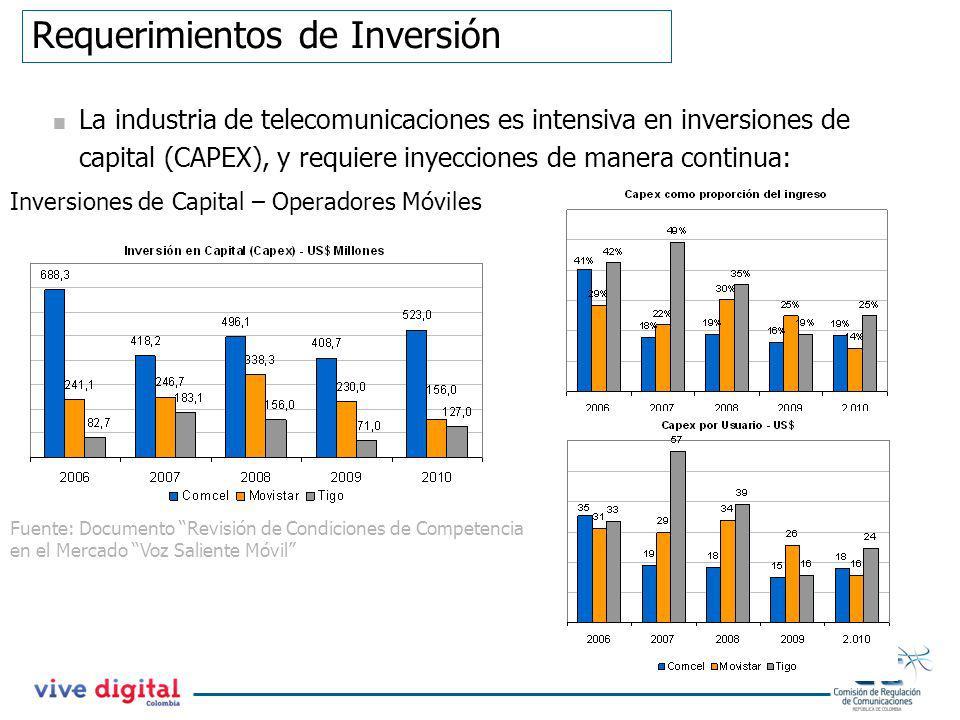Requerimientos de Inversión La industria de telecomunicaciones es intensiva en inversiones de capital (CAPEX), y requiere inyecciones de manera contin