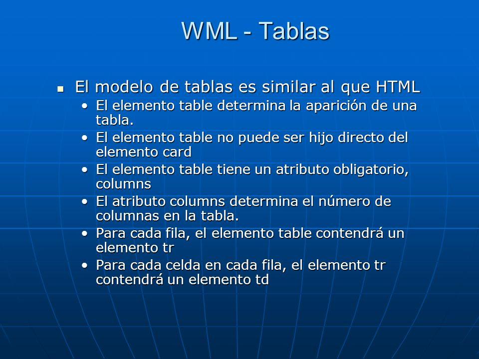 WML - Tablas El modelo de tablas es similar al que HTML El modelo de tablas es similar al que HTML El elemento table determina la aparición de una tabla.El elemento table determina la aparición de una tabla.
