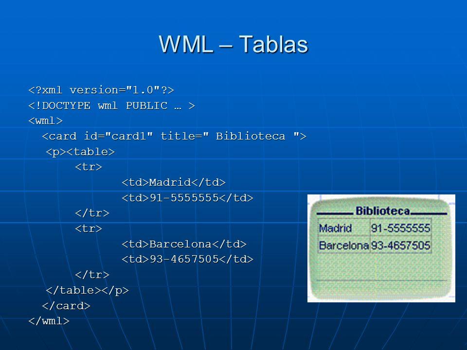 WML – Tablas <wml> <p><table><tr><td>Madrid</td><td>91-5555555</td></tr><tr><td>Barcelona</td><td>93-4657505</td></tr></table></p> </wml>