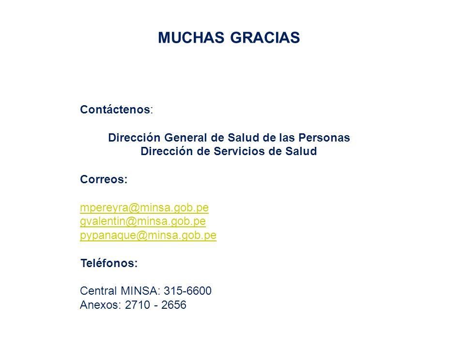 MUCHAS GRACIAS Contáctenos: Dirección General de Salud de las Personas Dirección de Servicios de Salud Correos: mpereyra@minsa.gob.pe gvalentin@minsa.gob.pe pypanaque@minsa.gob.pe Teléfonos: Central MINSA: 315-6600 Anexos: 2710 - 2656