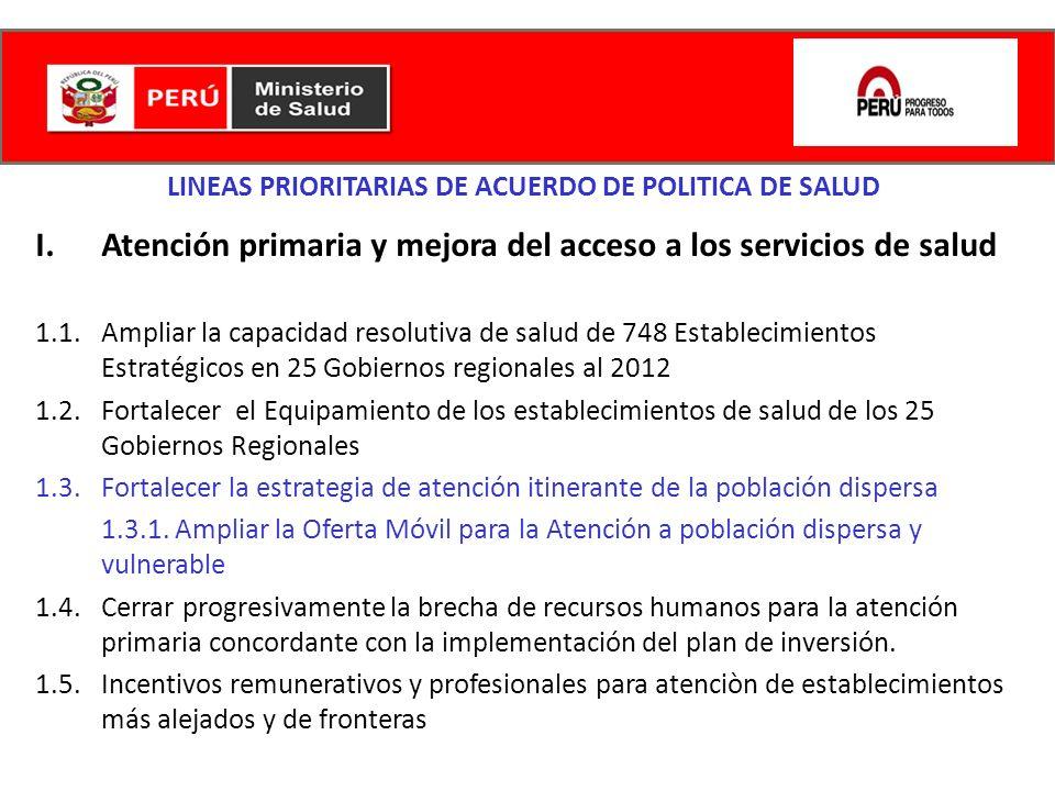 LINEAS PRIORITARIAS DE ACUERDO DE POLITICA DE SALUD I.Atención primaria y mejora del acceso a los servicios de salud 1.1. Ampliar la capacidad resolut