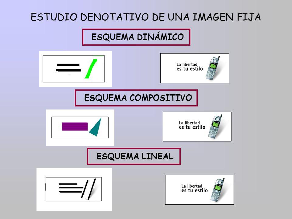 ESTUDIO DENOTATIVO DE UNA IMAGEN FIJA ESQUEMA DINÁMICO ESQUEMA COMPOSITIVO ESQUEMA LINEAL