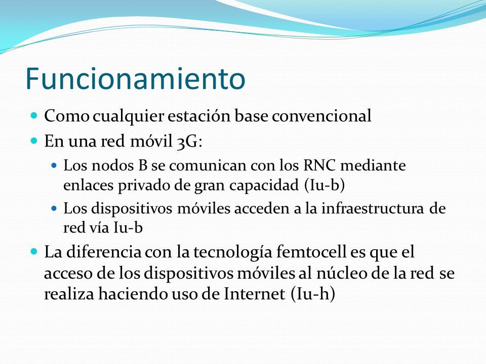 Como cualquier estación base convencional En una red móvil 3G: Los nodos B se comunican con los RNC mediante enlaces privado de gran capacidad (Iu-b)