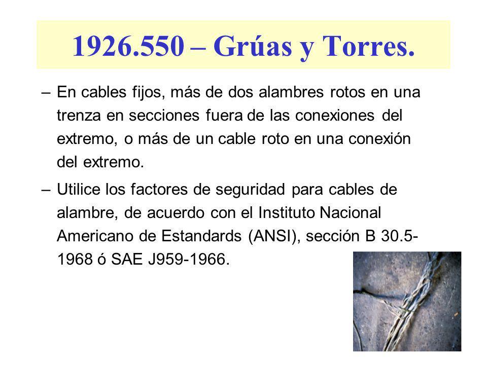 1926.550 – Grúas y Torres. –Remueva el cable de alambres de servicio, cuando haya evidencia de algún daño causado por el calor, debido a cualquier cau