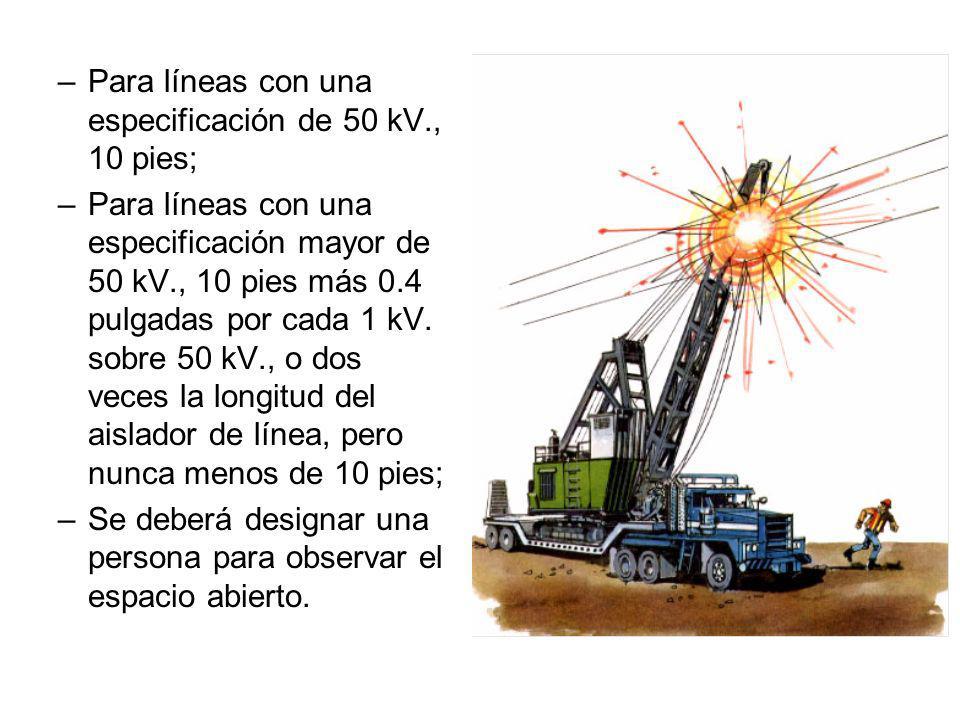 1926.550 – Grúas y Torres. (a)(15) Excepto cuando las líneas de distribución y transmisión eléctrica hayan sido desenergizadas y visiblemente conectad
