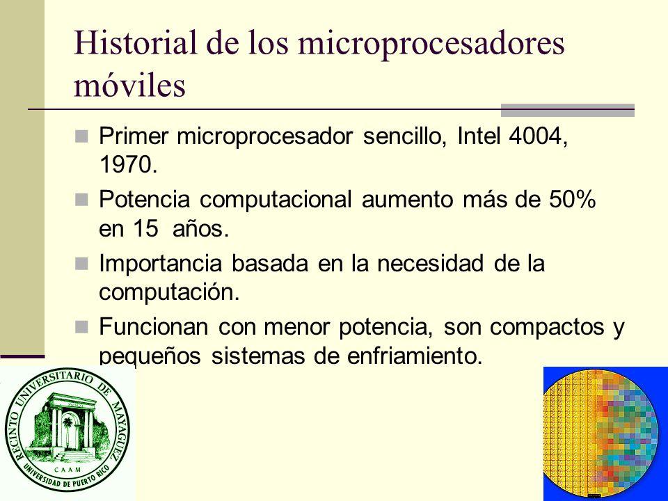 Historial de los microprocesadores móviles Primer microprocesador sencillo, Intel 4004, 1970. Potencia computacional aumento más de 50% en 15 años. Im