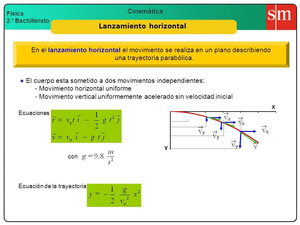 Cinemática Física 2.º Bachillerato Lanzamiento horizontal En el lanzamiento horizontal el movimiento se realiza en un plano describiendo una trayector