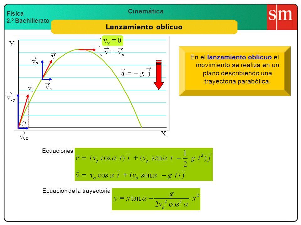 Cinemática Física 2.º Bachillerato Lanzamiento oblicuo Y X v y = 0 Ecuaciones Ecuación de la trayectoria En el lanzamiento oblicuo el movimiento se re