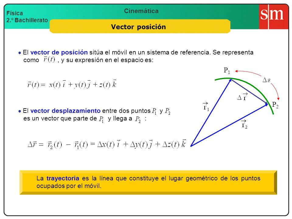 Cinemática Física 2.º Bachillerato Vector posición El vector de posición sitúa el móvil en un sistema de referencia. Se representa como, y su expresió