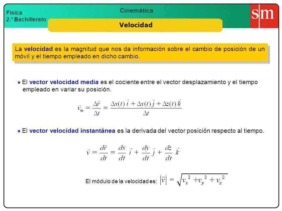 Cinemática Física 2.º Bachillerato Velocidad El vector velocidad media es el cociente entre el vector desplazamiento y el tiempo empleado en variar su