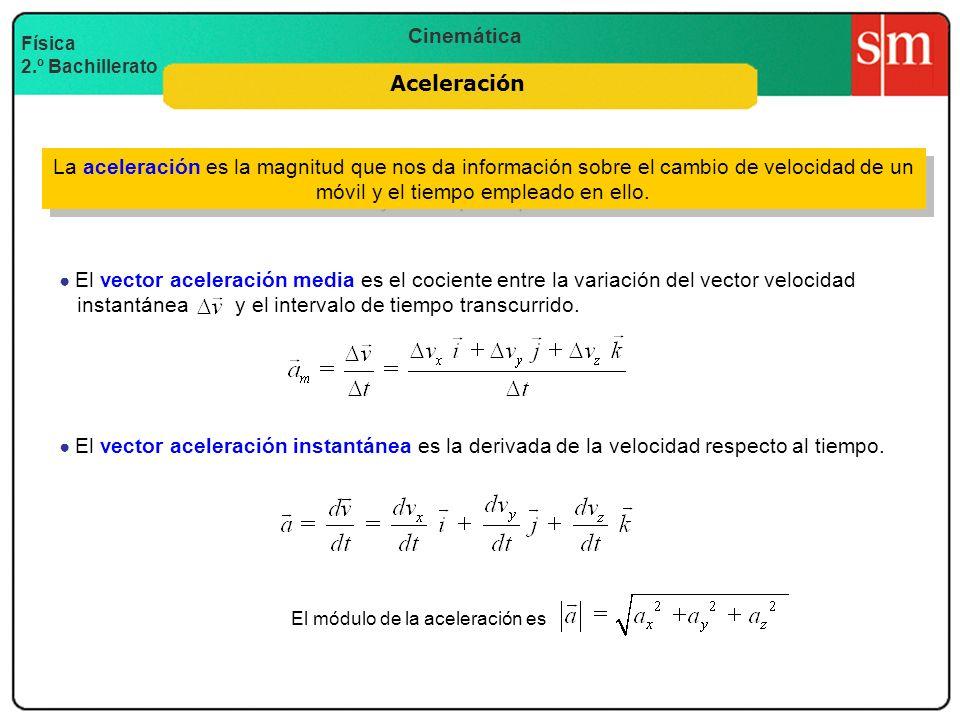Cinemática Física 2.º Bachillerato Aceleración El vector aceleración media es el cociente entre la variación del vector velocidad instantánea y el int