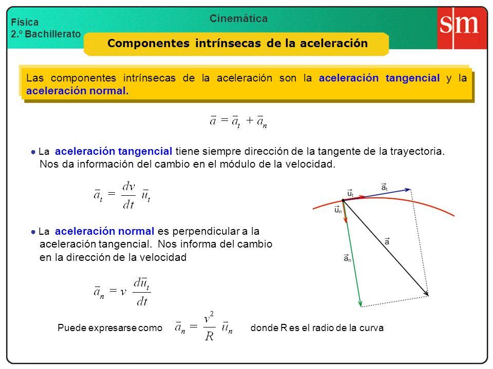 Cinemática Física 2.º Bachillerato Componentes intrínsecas de la aceleración Las componentes intrínsecas de la aceleración son la aceleración tangenci