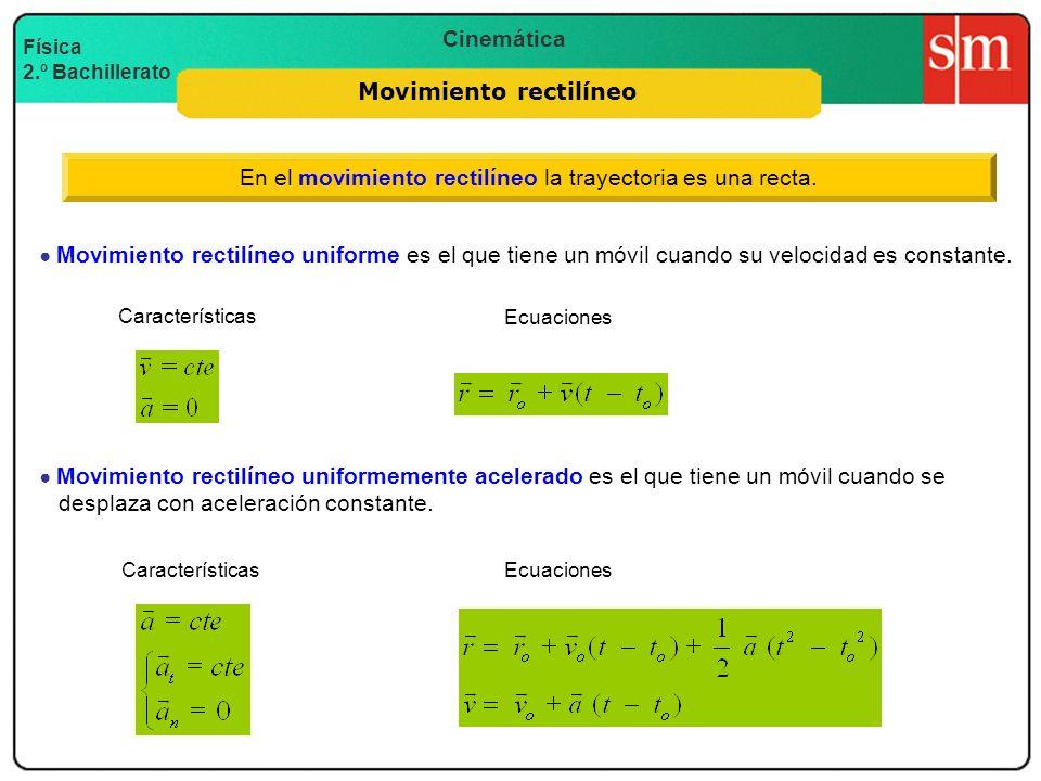 Cinemática Física 2.º Bachillerato Movimiento rectilíneo En el movimiento rectilíneo la trayectoria es una recta. Movimiento rectilíneo uniforme es el