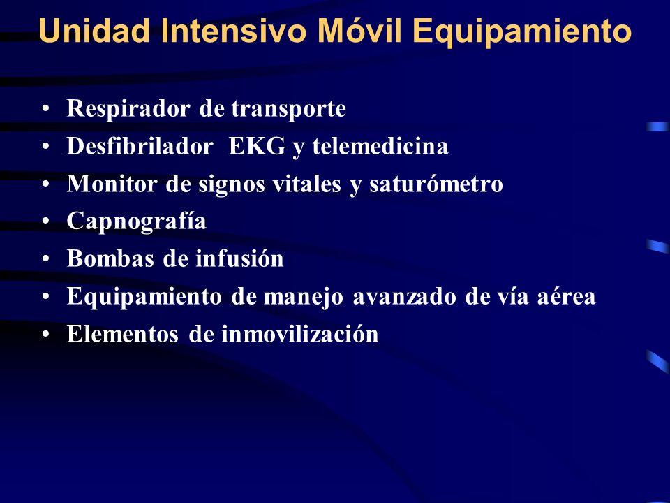 Unidad Intensivo Móvil Equipamiento Respirador de transporte Desfibrilador EKG y telemedicina Monitor de signos vitales y saturómetro Capnografía Bombas de infusión Equipamiento de manejo avanzado de vía aérea Elementos de inmovilización