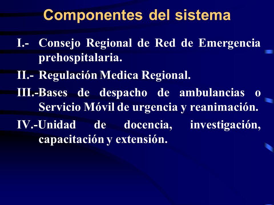 Componentes del sistema I.- Consejo Regional de Red de Emergencia prehospitalaria. II.-Regulación Medica Regional. III.-Bases de despacho de ambulanci
