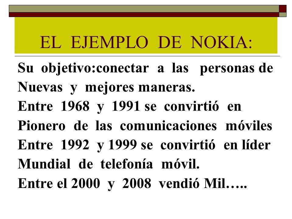 EL EJEMPLO DE NOKIA: Su objetivo:conectar a las personas de Nuevas y mejores maneras. Entre 1968 y 1991 se convirtió en Pionero de las comunicaciones