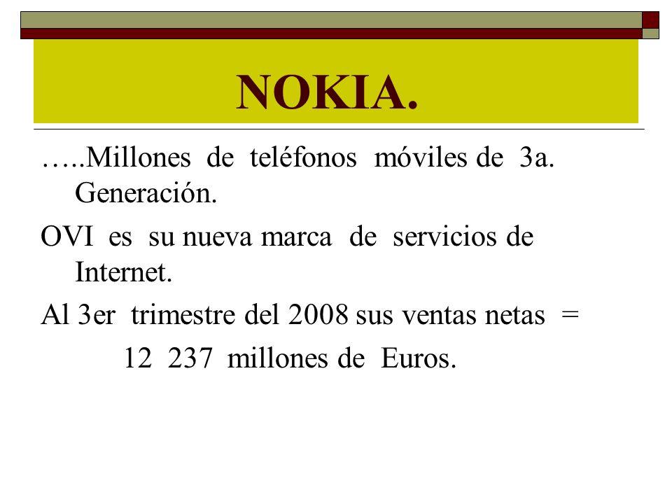 NOKIA. …..Millones de teléfonos móviles de 3a. Generación. OVI es su nueva marca de servicios de Internet. Al 3er trimestre del 2008 sus ventas netas