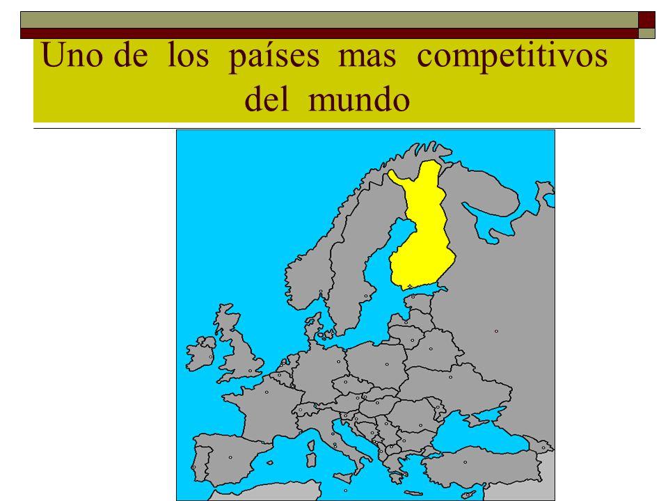 Uno de los países mas competitivos del mundo