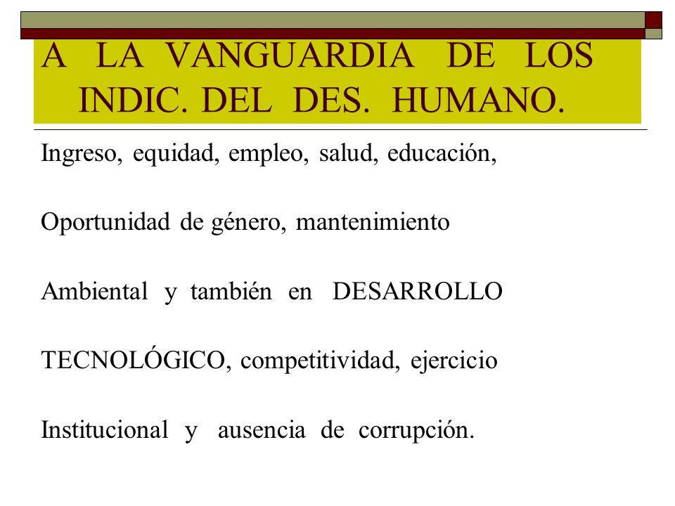 A LA VANGUARDIA DE LOS INDIC. DEL DES. HUMANO. Ingreso, equidad, empleo, salud, educación, Oportunidad de género, mantenimiento Ambiental y también en