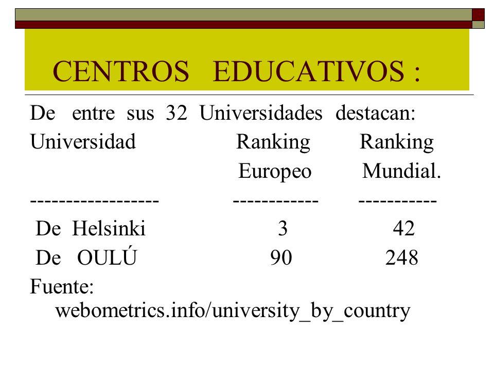 CENTROS EDUCATIVOS : De entre sus 32 Universidades destacan: Universidad Ranking Ranking Europeo Mundial. ------------------ ------------ -----------