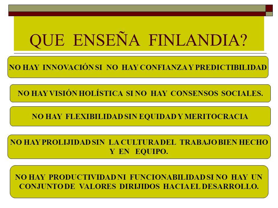 QUE ENSEÑA FINLANDIA? NO HAY INNOVACIÓN SI NO HAY CONFIANZA Y PREDICTIBILIDAD NO HAY VISIÓN HOLÍSTICA SI NO HAY CONSENSOS SOCIALES. NO HAY FLEXIBILIDA