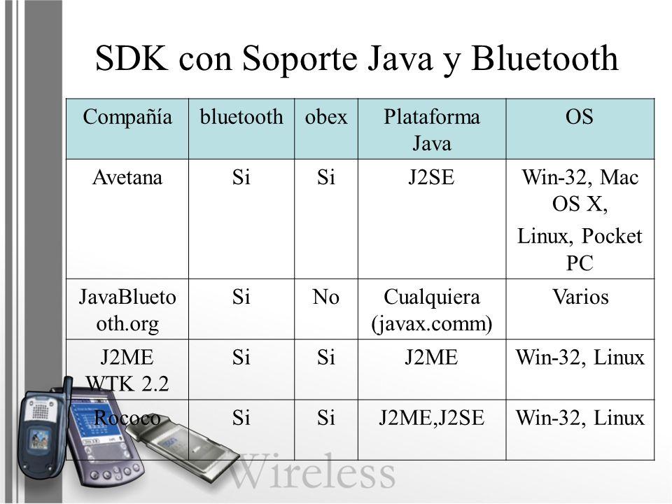 SDK con Soporte Java y Bluetooth CompañíabluetoothobexPlataforma Java OS AvetanaSi J2SEWin-32, Mac OS X, Linux, Pocket PC JavaBlueto oth.org SiNoCualq