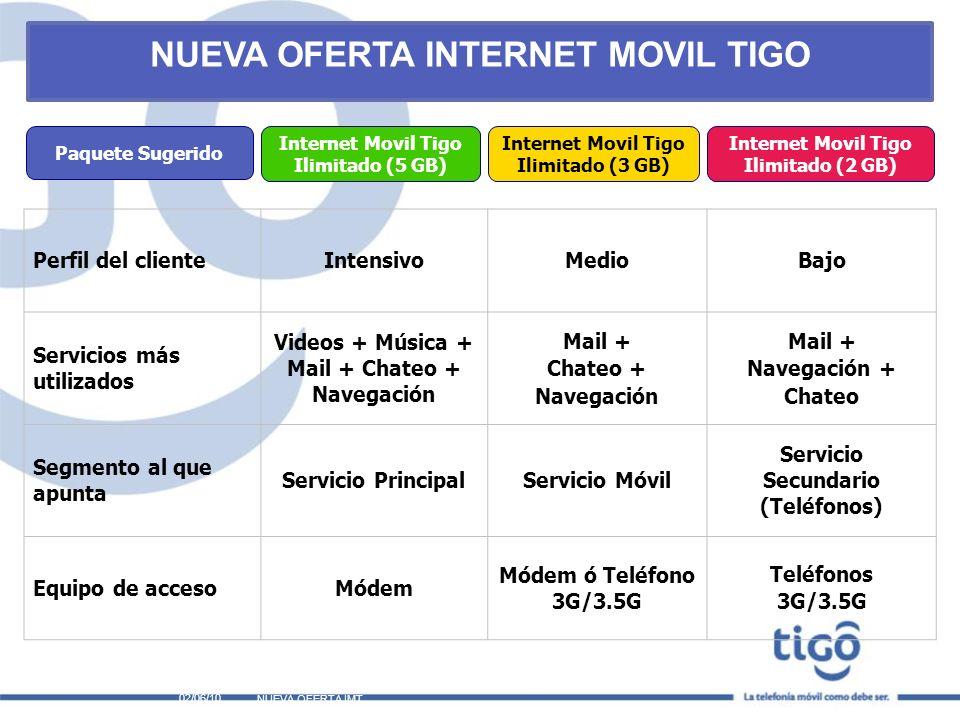 02/06/10 NUEVA OFERTA IMT NUEVA OFERTA INTERNET MOVIL TIGO Internet Movil Tigo Ilimitado (3 GB) Internet Movil Tigo Ilimitado (2 GB) Internet Movil Ti