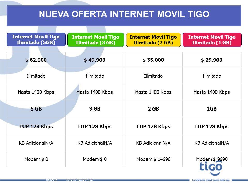 02/06/10 NUEVA OFERTA IMT NUEVA OFERTA INTERNET MOVIL TIGO Internet Movil Tigo Ilimitado (2 GB) Internet Movil Tigo Ilimitado (1 GB) Internet Movil Ti