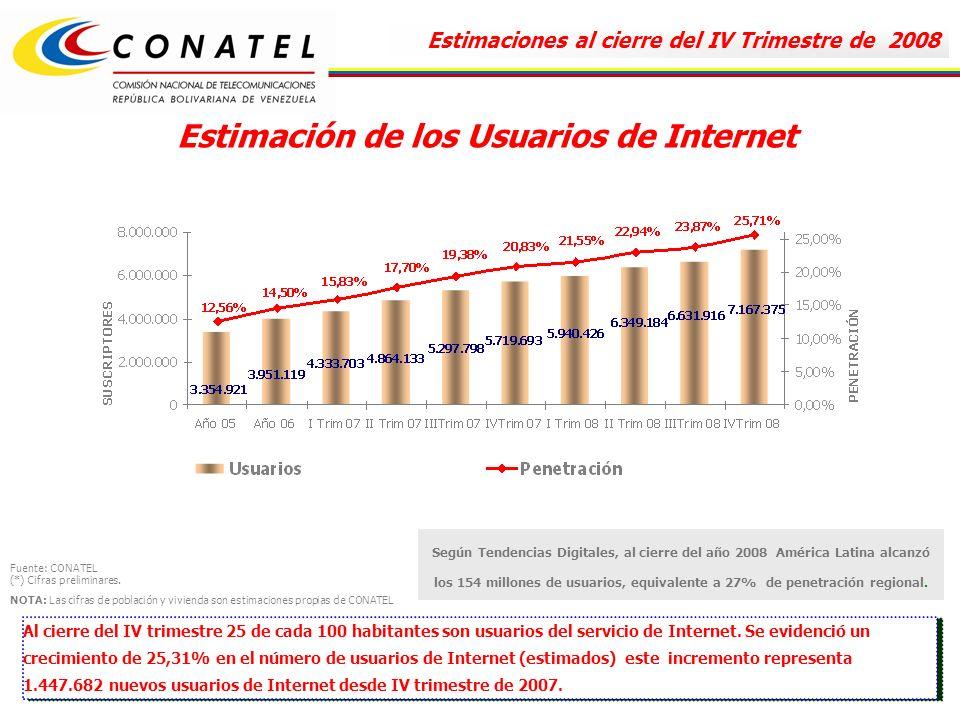 Según Tendencias Digitales, al cierre del año 2008 América Latina alcanzó los 154 millones de usuarios, equivalente a 27% de penetración regional. Est