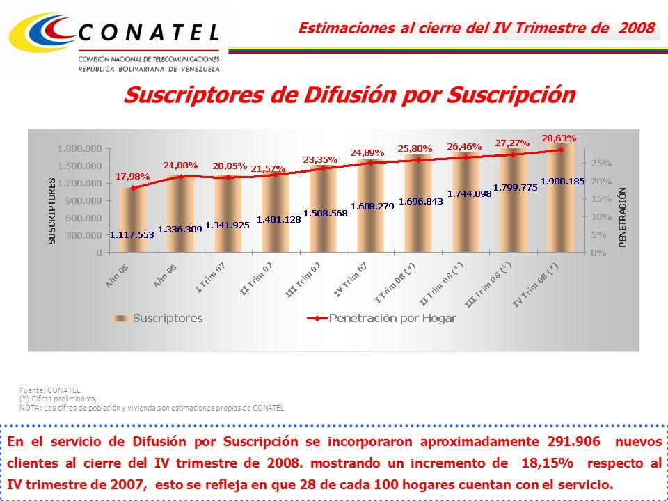 Suscriptores de Difusión por Suscripción En el servicio de Difusión por Suscripción se incorporaron aproximadamente 291.906 nuevos clientes al cierre del IV trimestre de 2008.