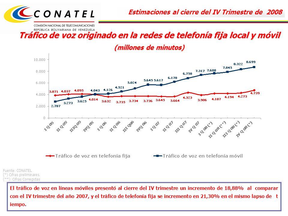 Tráfico de voz originado en la redes de telefonía fija local y móvil (millones de minutos) Fuente: CONATEL (*) Cifras preliminares. (**): Cifras Corre