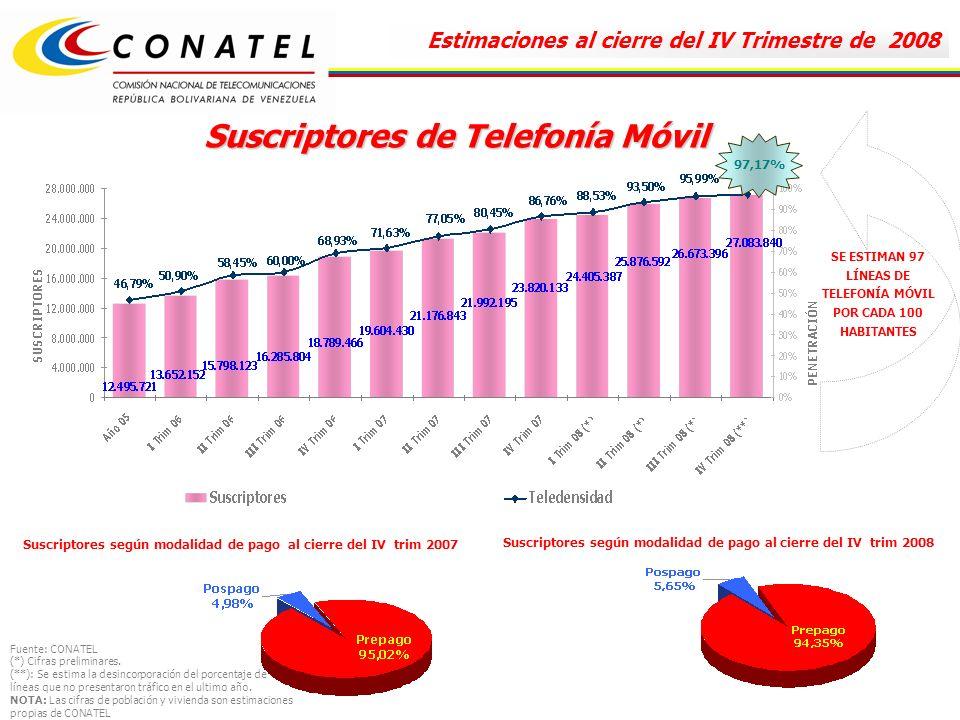 Suscriptores de Telefonía Móvil SE ESTIMAN 97 LÍNEAS DE TELEFONÍA MÓVIL POR CADA 100 HABITANTES 97,17% Suscriptores según modalidad de pago al cierre