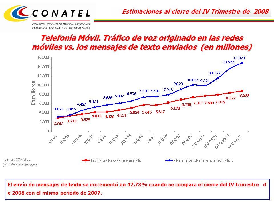 Telefonía Móvil. Tráfico de voz originado en las redes móviles vs. los mensajes de texto enviados (en millones) Fuente: CONATEL (*) Cifras preliminare