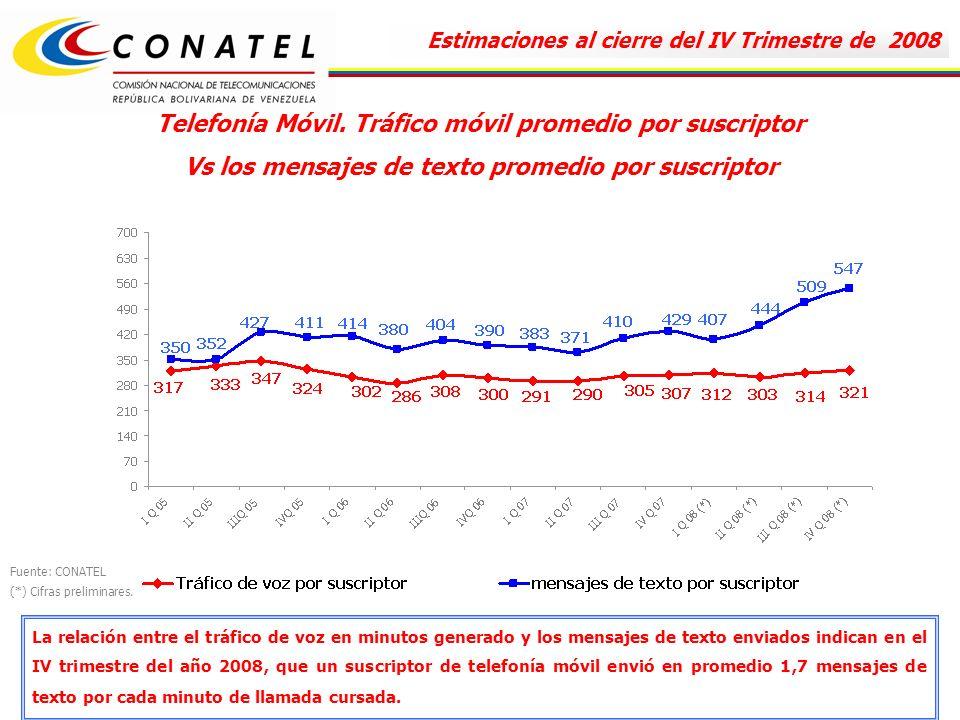 Telefonía Móvil. Tráfico móvil promedio por suscriptor Vs los mensajes de texto promedio por suscriptor Fuente: CONATEL (*) Cifras preliminares. La re