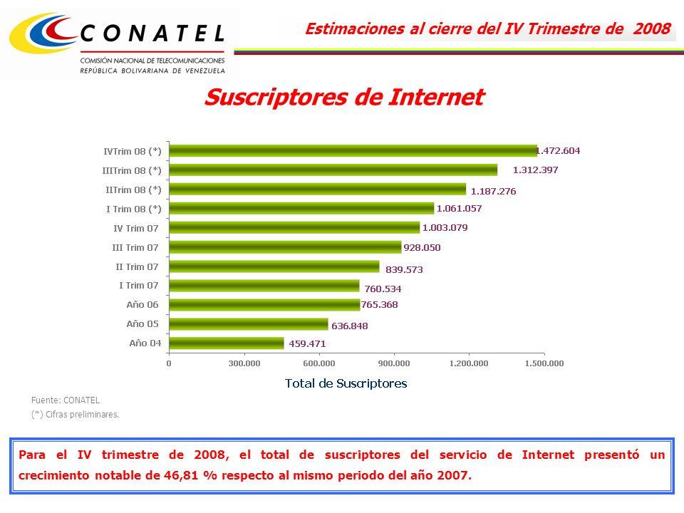 Fuente: CONATEL (*) Cifras preliminares. Para el IV trimestre de 2008, el total de suscriptores del servicio de Internet presentó un crecimiento notab