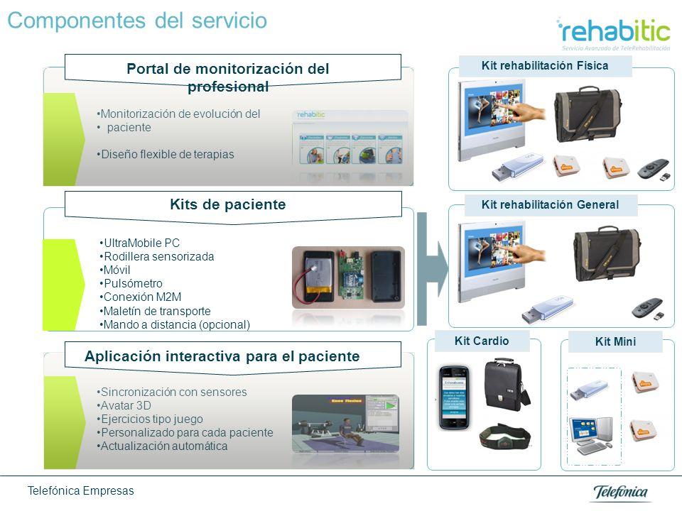 Telefónica Empresas Componentes del servicio Sincronización con sensores Avatar 3D Ejercicios tipo juego Personalizado para cada paciente Actualizació