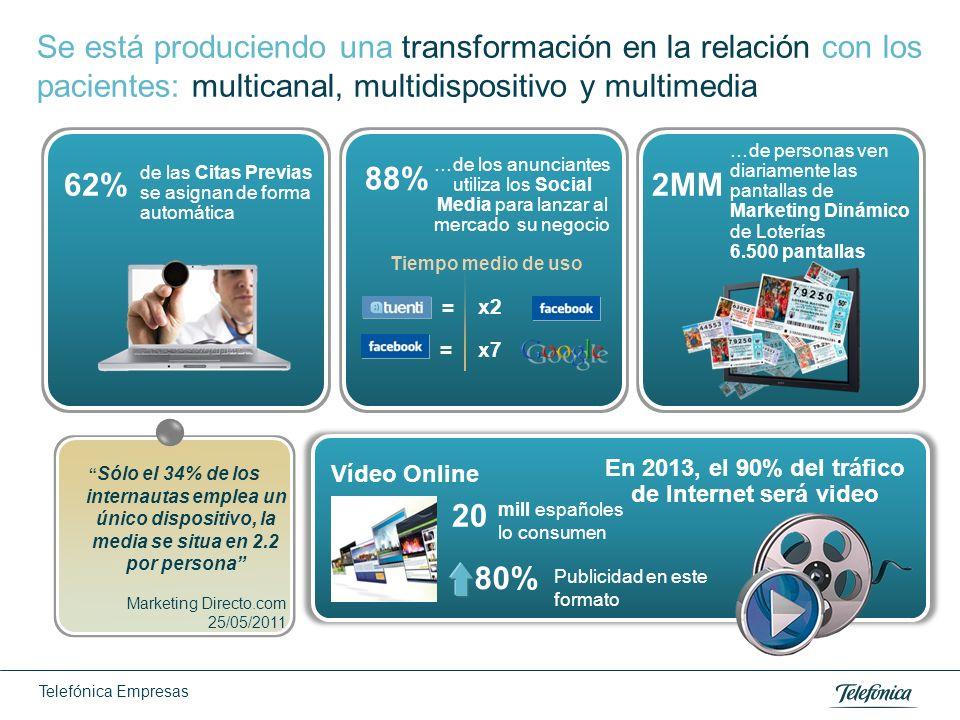 Telefónica Empresas Se está produciendo una transformación en la relación con los pacientes: multicanal, multidispositivo y multimedia …de los anuncia