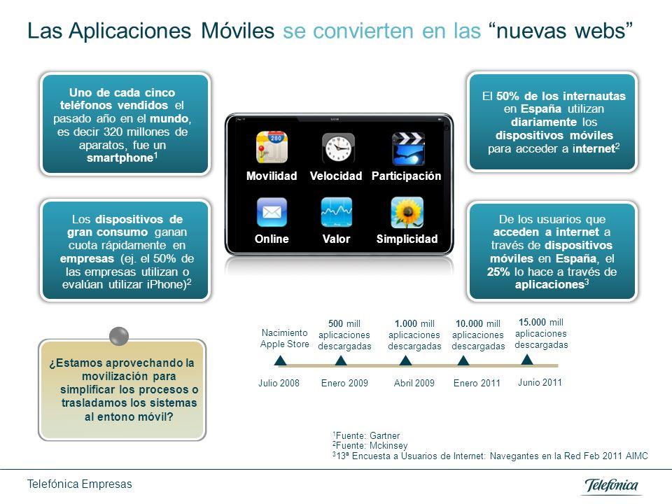 Telefónica Empresas 1 Fuente: Gartner 2 Fuente: Mckinsey 3 13ª Encuesta a Usuarios de Internet: Navegantes en la Red Feb 2011 AIMC ValorSimplicidadOnl