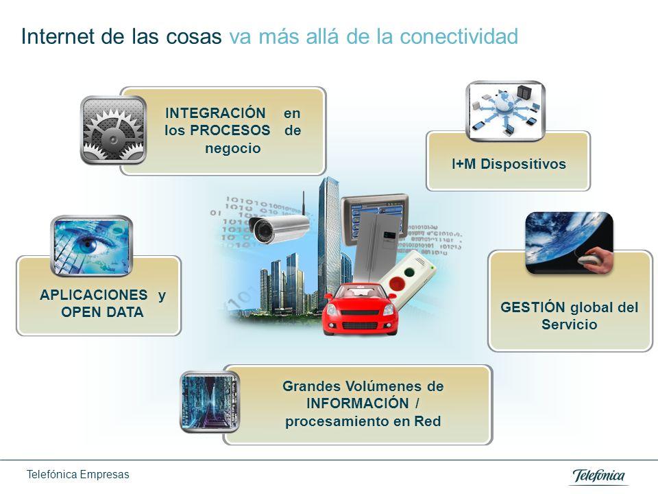 Telefónica Empresas Internet de las cosas va más allá de la conectividad GESTIÓN global del Servicio INTEGRACIÓN en los PROCESOS de negocio Grandes Vo