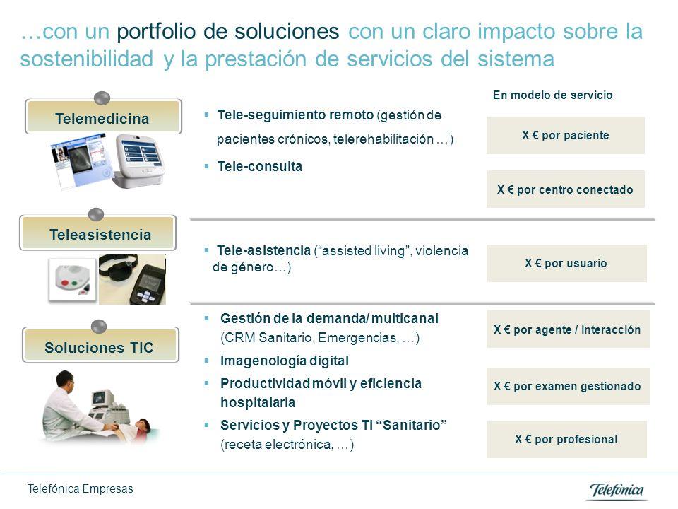 Telefónica Empresas …con un portfolio de soluciones con un claro impacto sobre la sostenibilidad y la prestación de servicios del sistema Gestión de l
